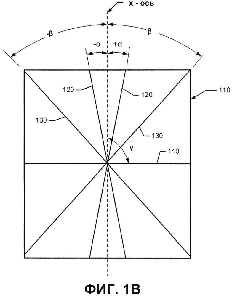 Композитная многослойная панель с уменьшенным углом перекрестных слоев
