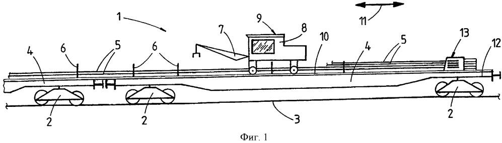 Поезд, нагруженный рельсами, для транспортировки сваренных по длине рельсов с зажимными приспособлениями для рельсового профиля