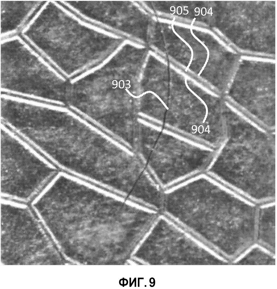 Способ и устройство обнаружения дефектов на поверхности шин