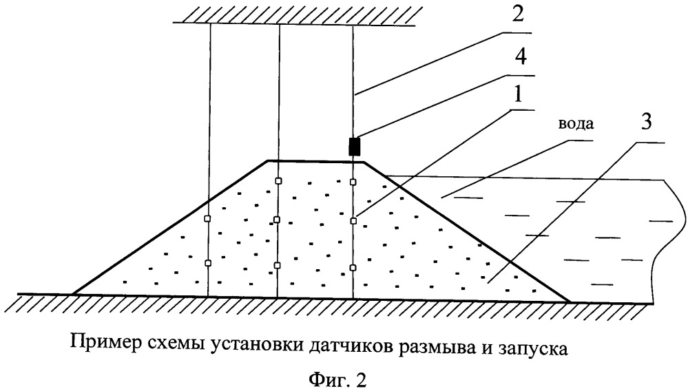 Устройство экспериментального исследования размыва моделей грунтовых плотин