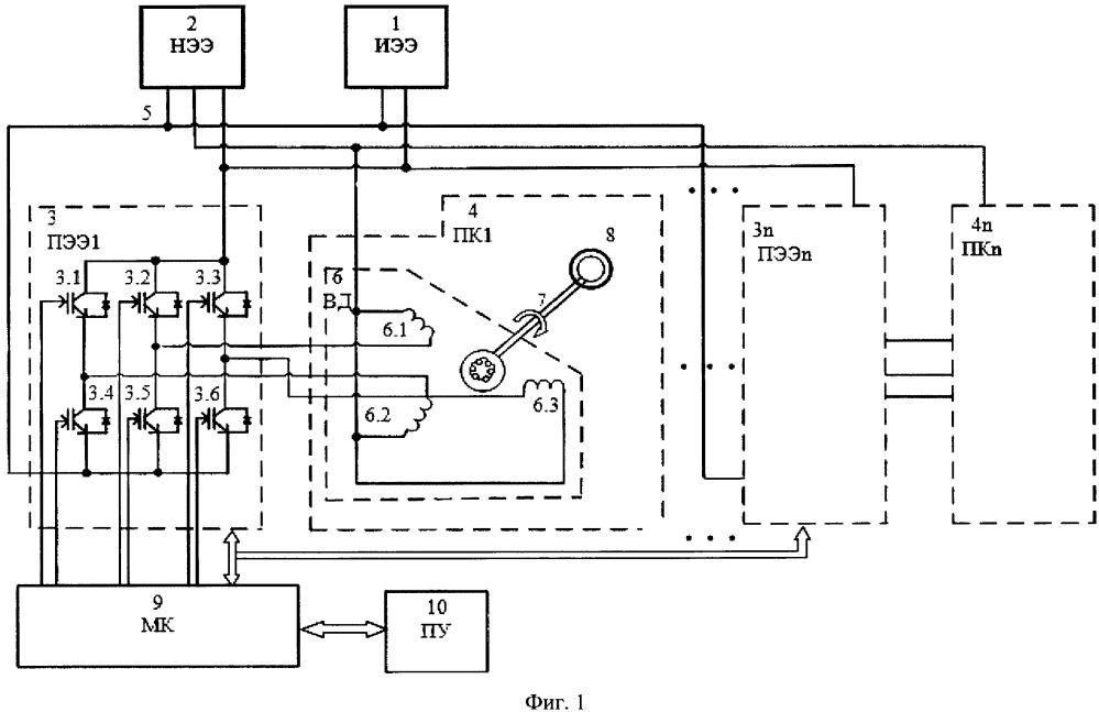 Гибридное транспортное средство с асинхронным двигателем