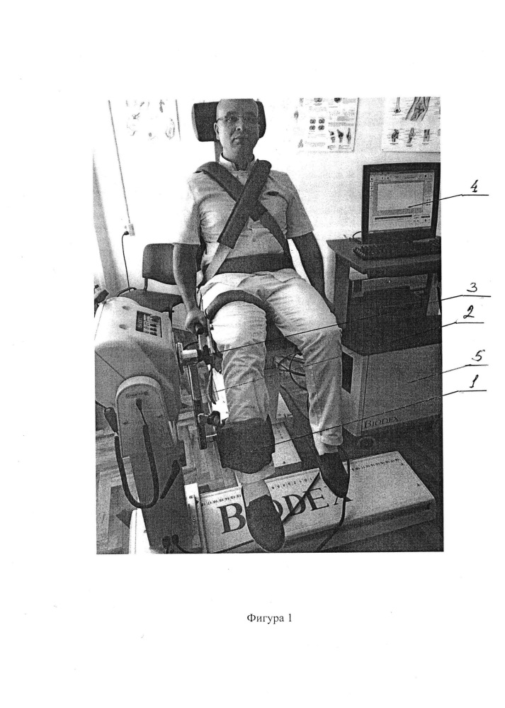 Способ реабилитации при повреждениях коленного сустава