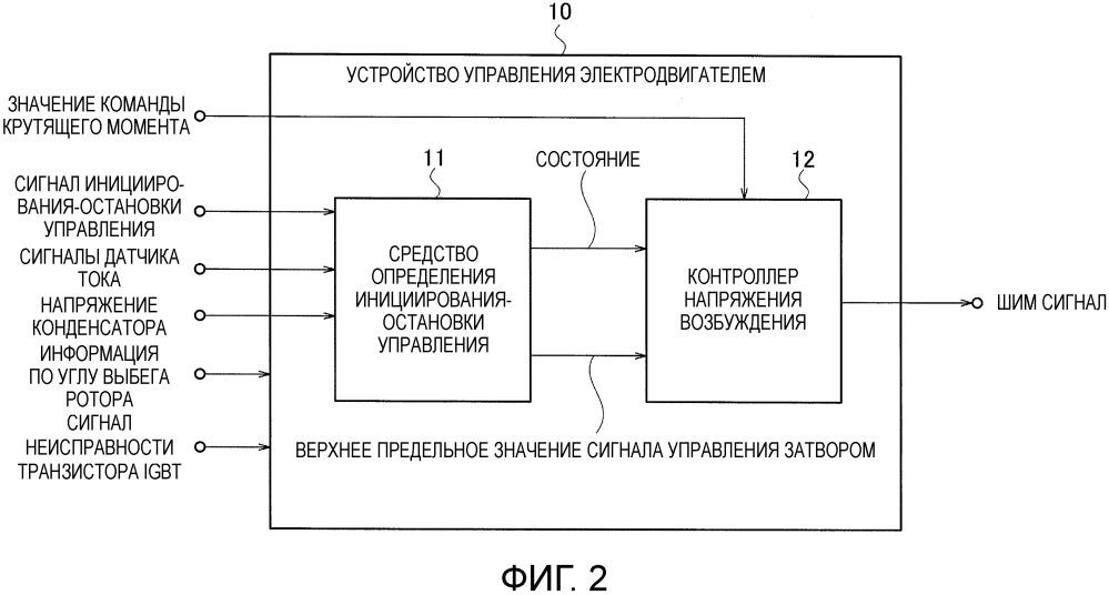 Устройство управления электродвигателем и способ управления электродвигателем
