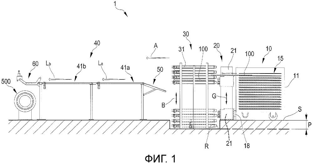 Способ и устройство для подачи множества протекторных браслетов в процессе сборки шин для колес транспортных средств