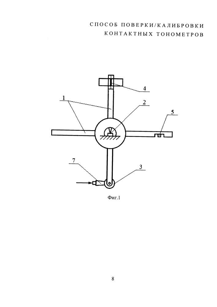 Способ поверки/калибровки контактных тонометров