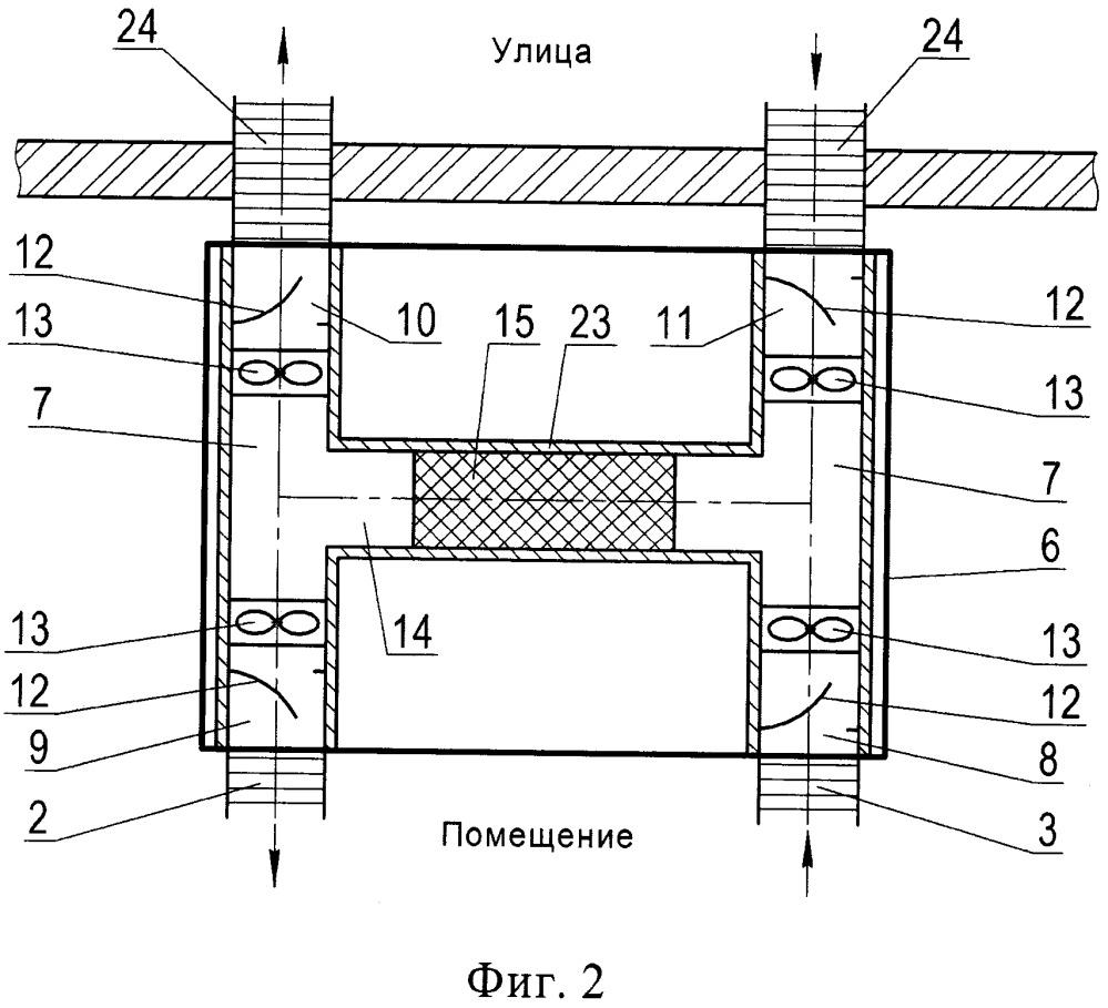 Приточно-вытяжная установка для вентиляции помещений квартиры