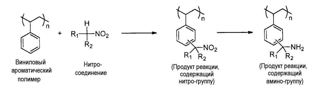 Способ изготовления анионообменных и хелатирующих смол, включающих в свою структуру амино-алифатические функциональные группировки