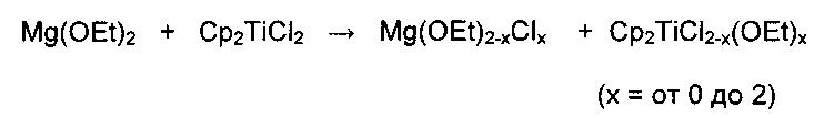 Низковязкие концентрированные растворы алкоксидов щелочноземельных металлов в апротонных растворителях и способ их получения