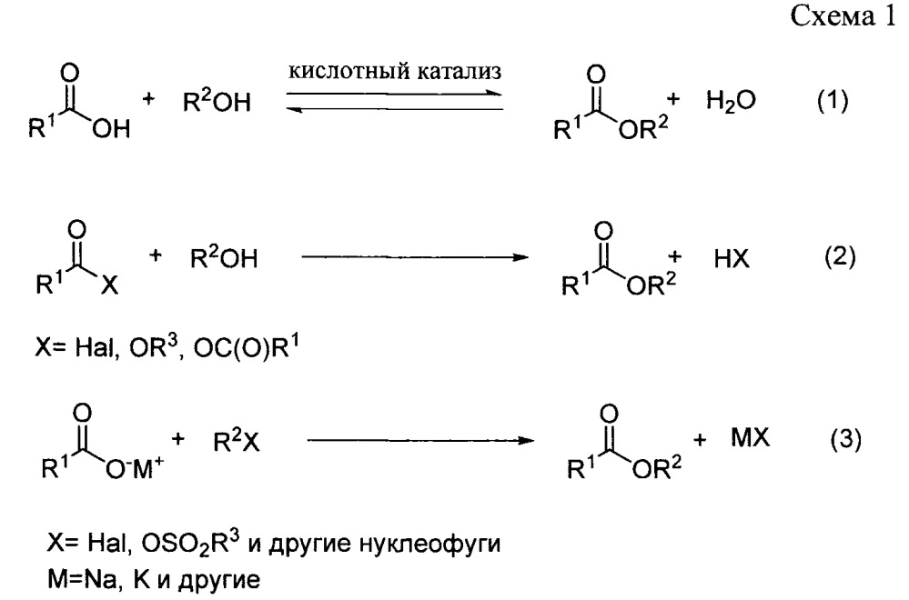 Способ получения сложных эфиров из карбонильных соединений и карбоновых кислот
