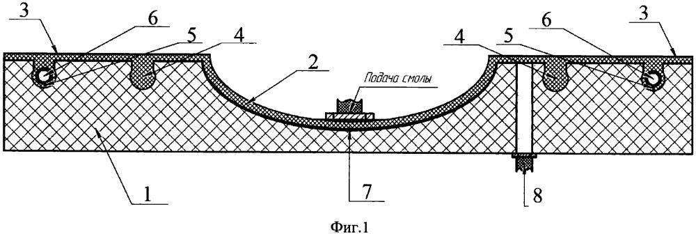 Устройство для формования деталей из композиционного материала (варианты) и замковый элемент вакуумного мешка