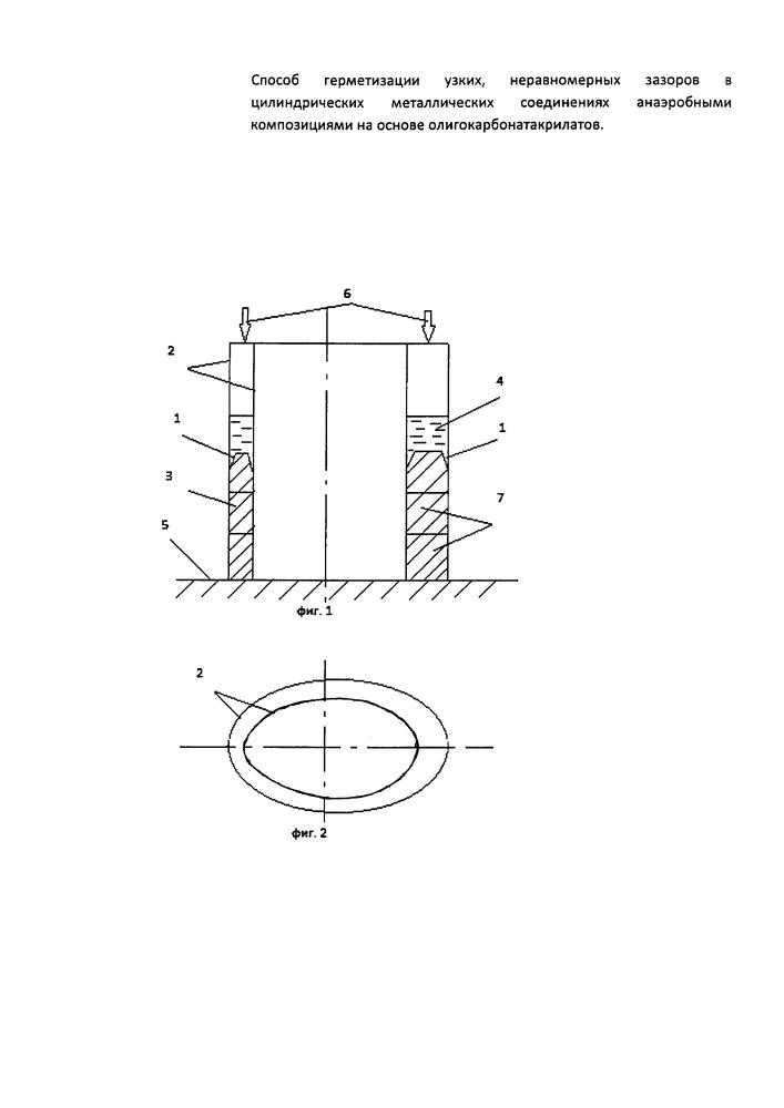 Способ герметизации узких, неравномерных зазоров в цилиндрических металлических соединениях анаэробными композициями на основе олигокарбонатакрилатов