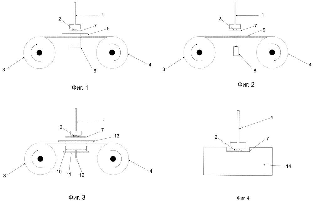 Способ подачи плёнки в форму для изготовления изделий из пластмассы