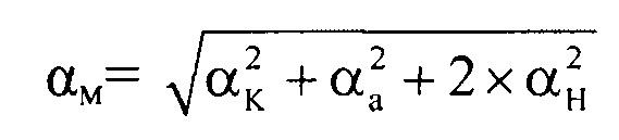 Интерференционный способ определения положения оси асферической поверхности и устройство для его осуществления