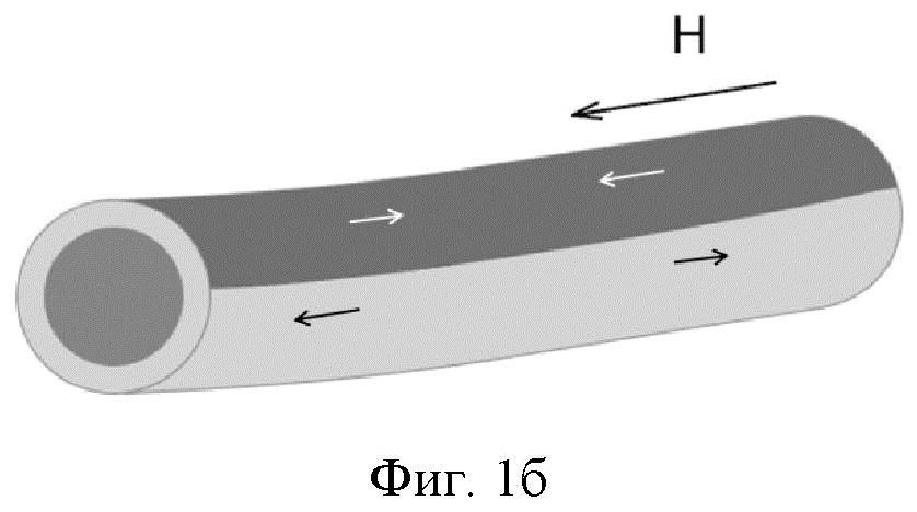 Микроманипулятор на основе бимагнитных микропроводов с сердцевиной, покрытой асимметричной внешней оболочкой, и способы его использования