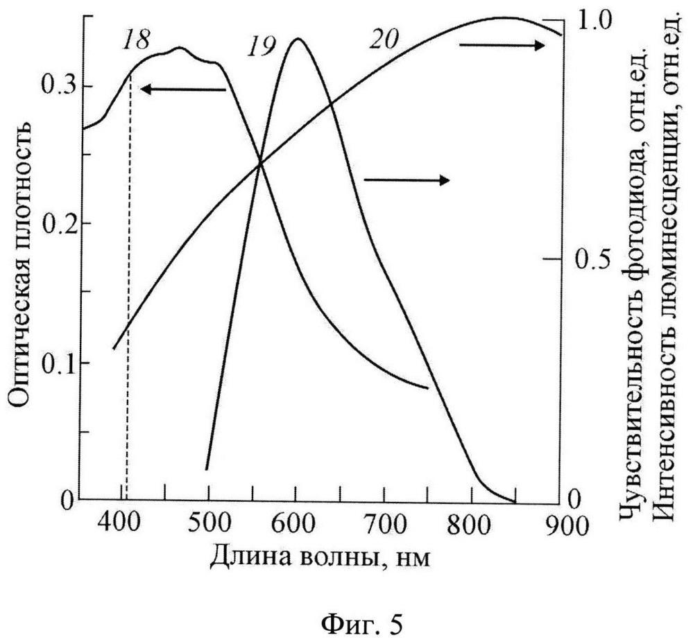 Способ записи оптической информации в фототерморефрактивном стекле