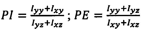 Способ определения ориентации квантовых систем в кристаллах