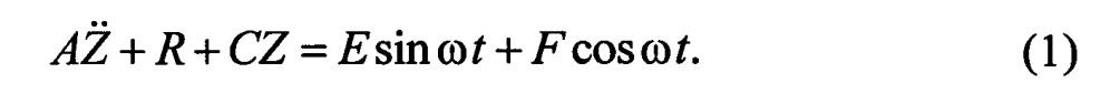 Способ определения параметров собственных тонов колебаний конструкций в резонансных испытаниях
