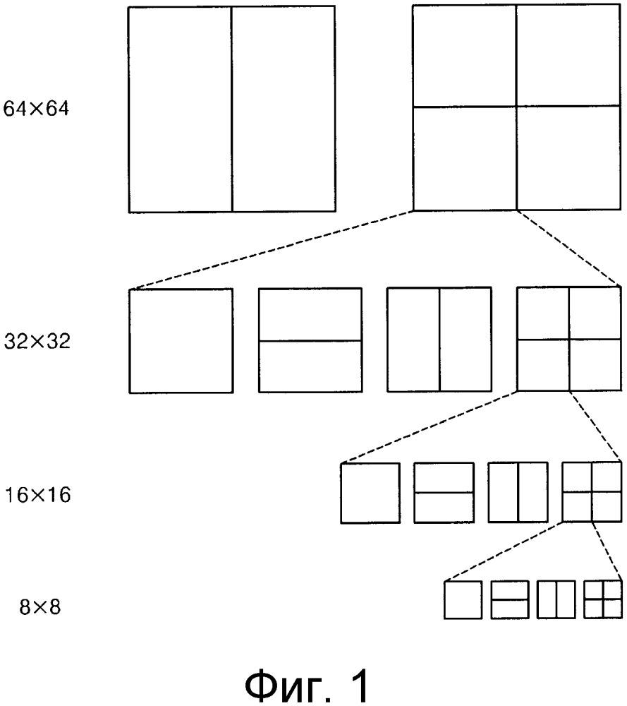 Устройство для кодирования движущегося изображения