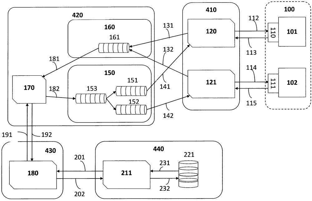 Способ построения временных каналов передачи данных между клиентами служб обмена мгновенными сообщениями, использующими различные коммуникационные протоколы