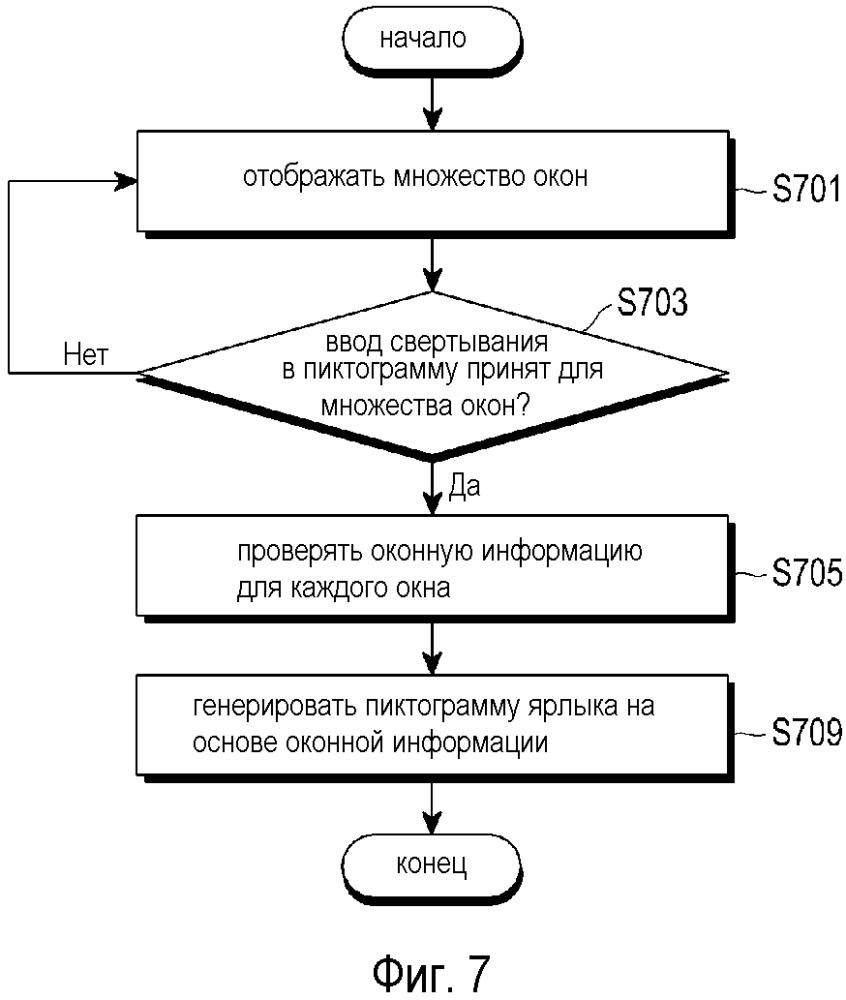 Устройство отображения для выполнения множества приложений и способ управления им