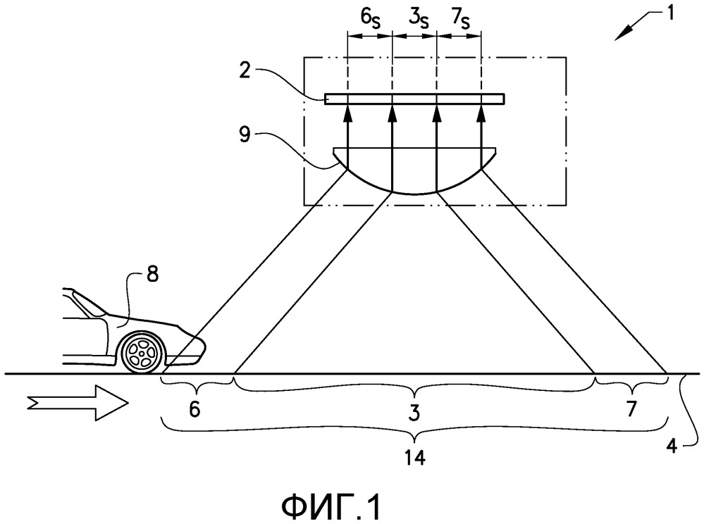 Устройство для систем сбора дорожных пошлин или телематических систем
