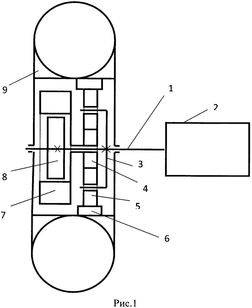 Автоматическая трансмиссия внутри колеса