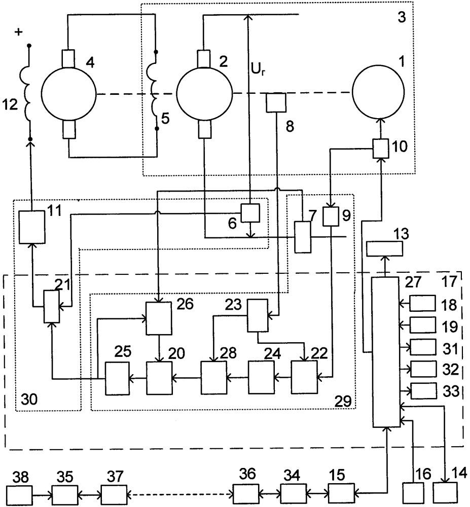 Микропроцессорная система регулирования тягового генератора тепловоза