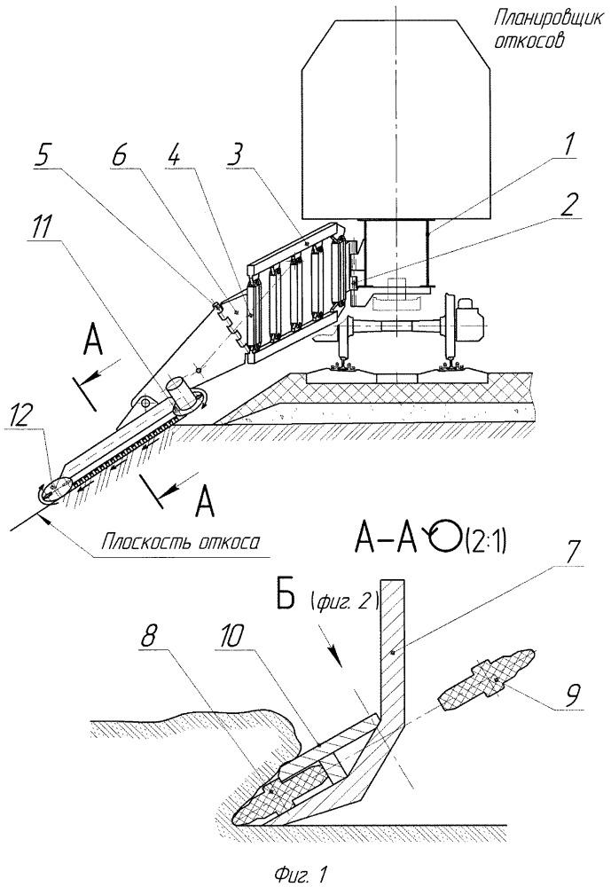 Машина для планировки откосов с механизмом активной вырезки поверхностного слоя