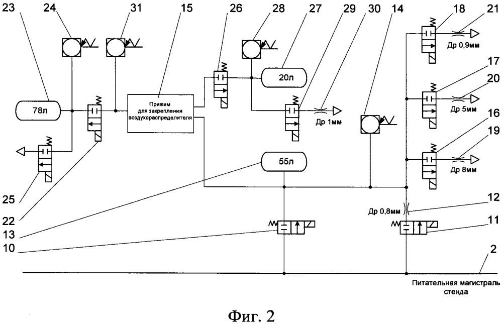Стенд для автоматизированных испытаний воздухораспределителей и электровоздухораспределителей пассажирских вагонов