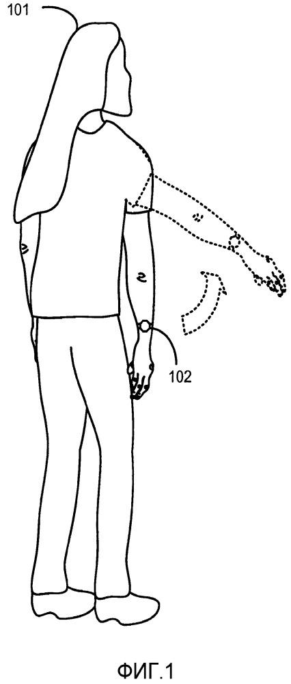 Расширение игрового процесса с использованием устройства отслеживания физической активности