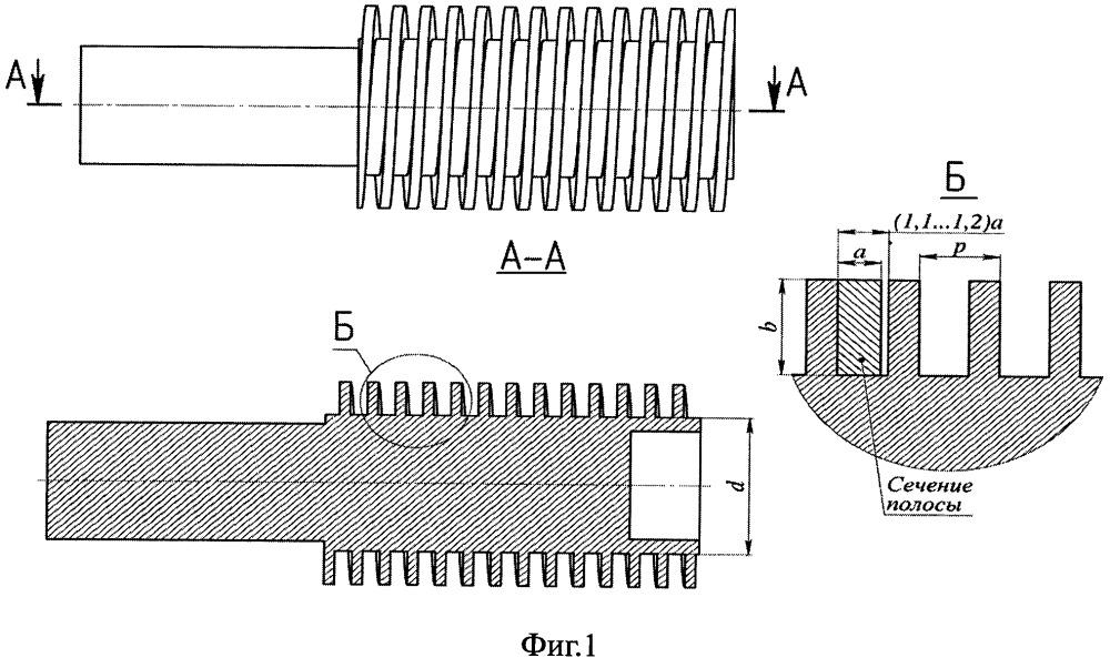 Способ намотки цилиндрических катушек с произвольным шагом из полосы прямоугольного сечения на ребро