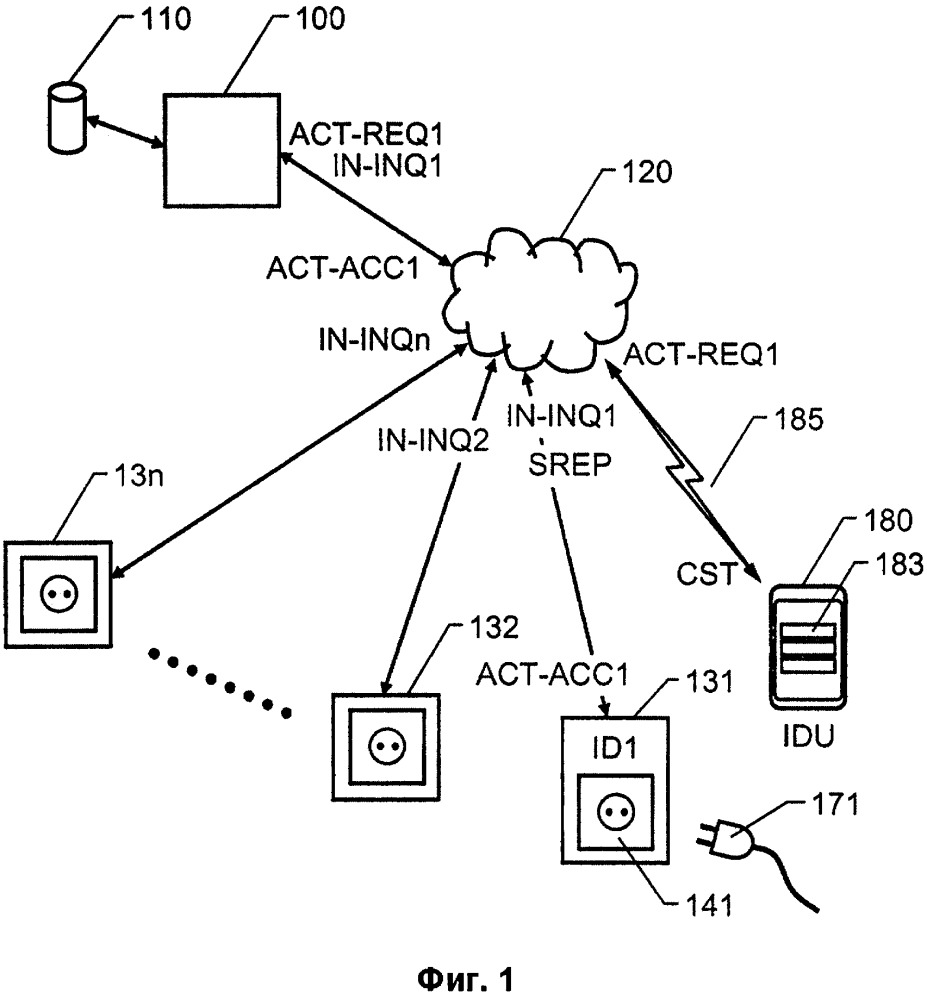 Устройство, способ, мобильный терминал и компьютерное программное обеспечение для снабжения пользователей электрической энергией