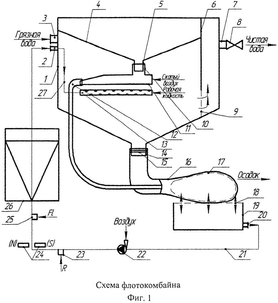 Флотокомбайн для очистки сточных вод