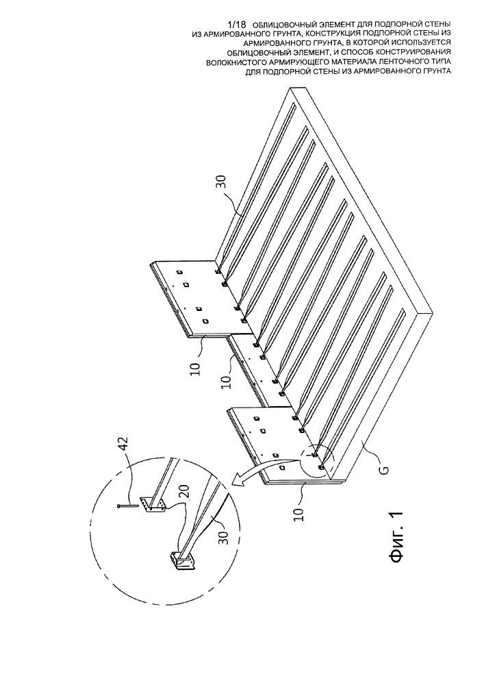 Способ конструирования волокнистого армирующего материала ленточного типа для подпорной стены из армированного грунта