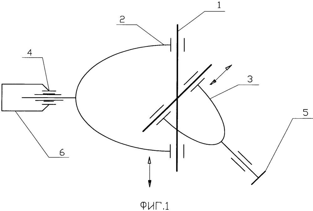 Сферическая муфта