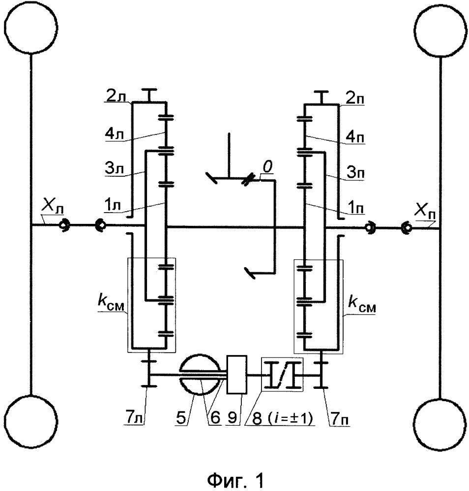 Гибридный механизм распределения мощности в трансмиссии транспортной машины
