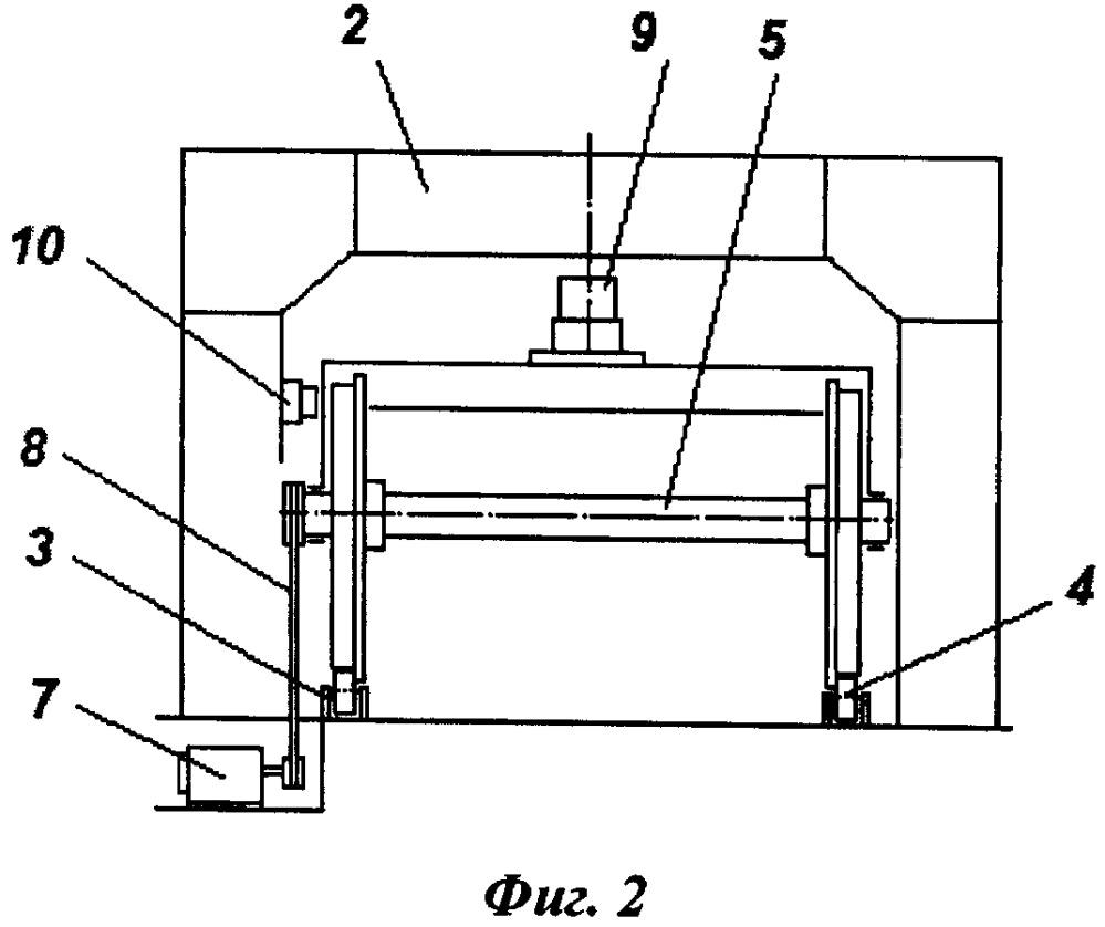 Стенд для оценки уровня и характера силового взаимодействия колеса с рельсом