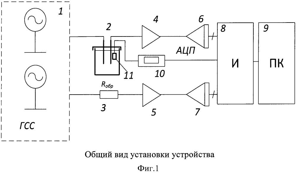 Устройство для измерения электрофизических параметров нефти и ее компонентов