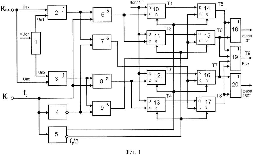 Устройство контроля уровня сигнала фазочувствительного датчика