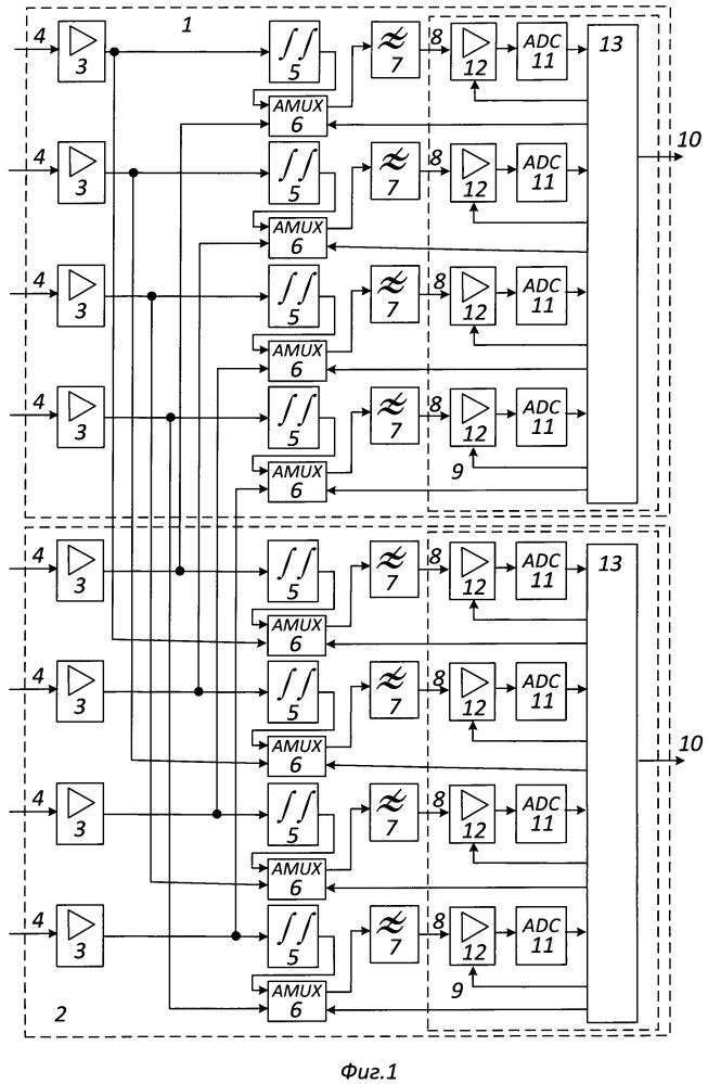 Многоканальное устройство для сбора данных с акселерометров