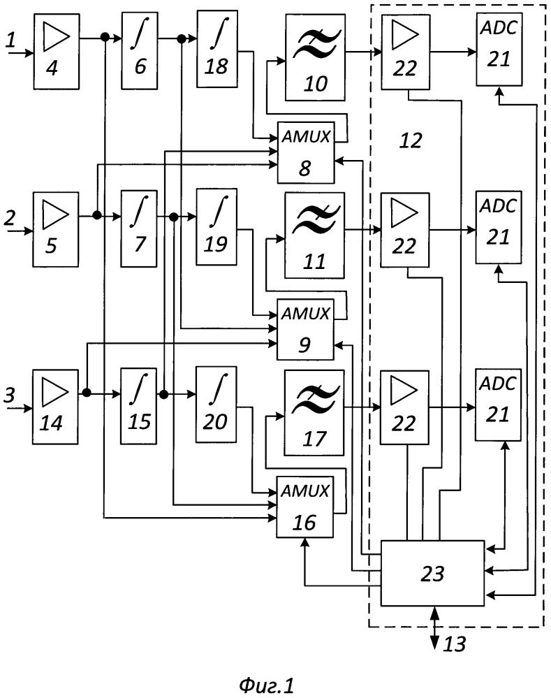 Многоканальное устройство для сбора сигналов с акселерометров