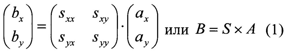 Способ и устройство контроля вибрации (варианты)