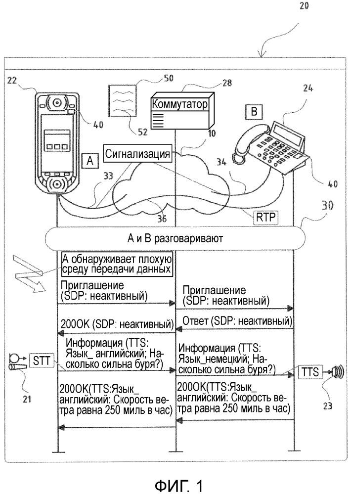 Поддержание аудиосвязи в перегруженном канале связи