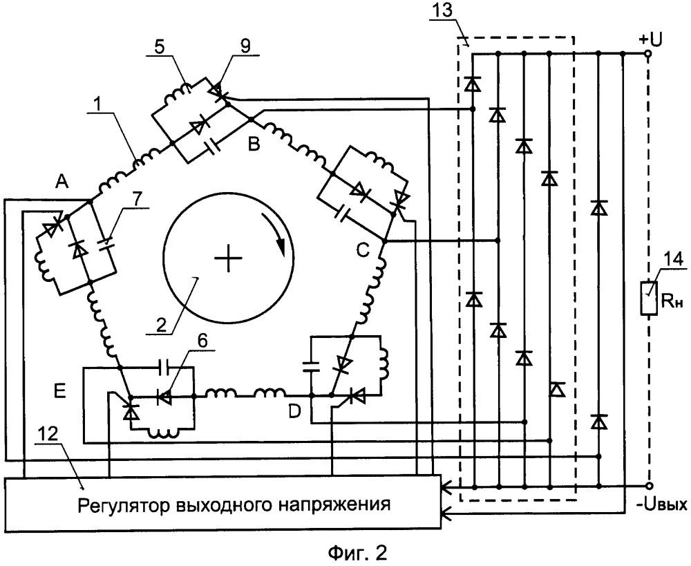 Индукторный генератор с совмещенными обмотками возбуждения и статора