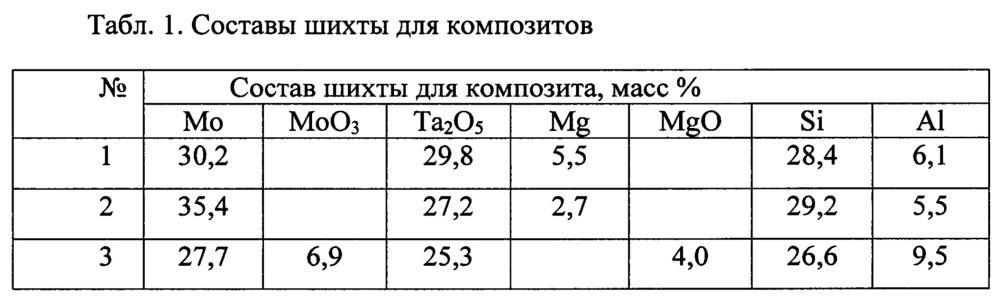 Способ изготовления и состав пасты для толстопленочного резистора