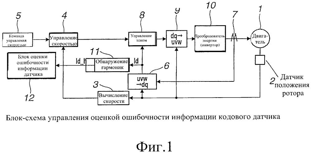Устройство для определения ошибочного функционирования датчика положения ротора в устройстве управления электродвигателем