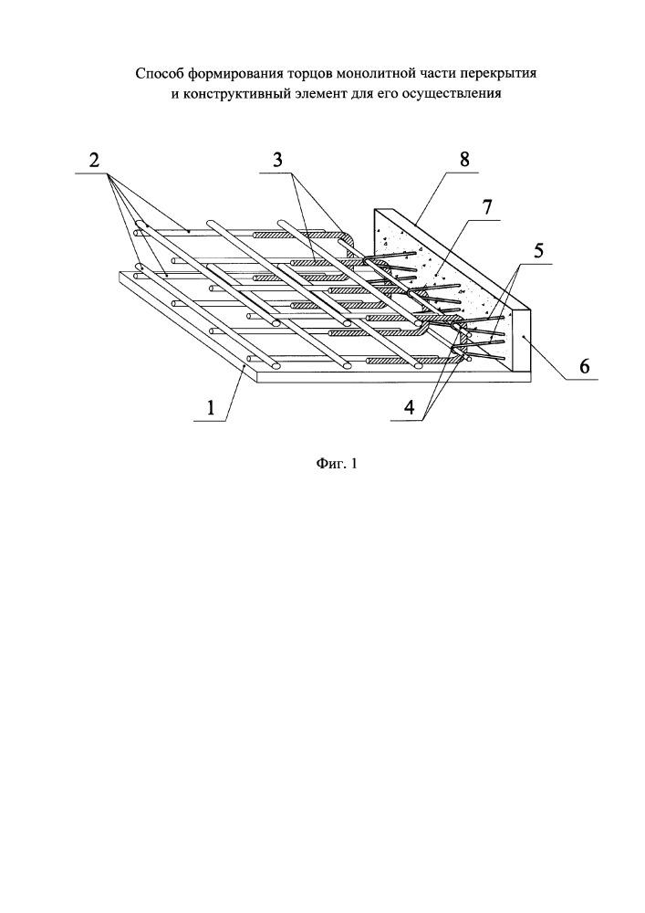 Способ формирования торцов монолитной части перекрытия и конструктивный элемент для его осуществления