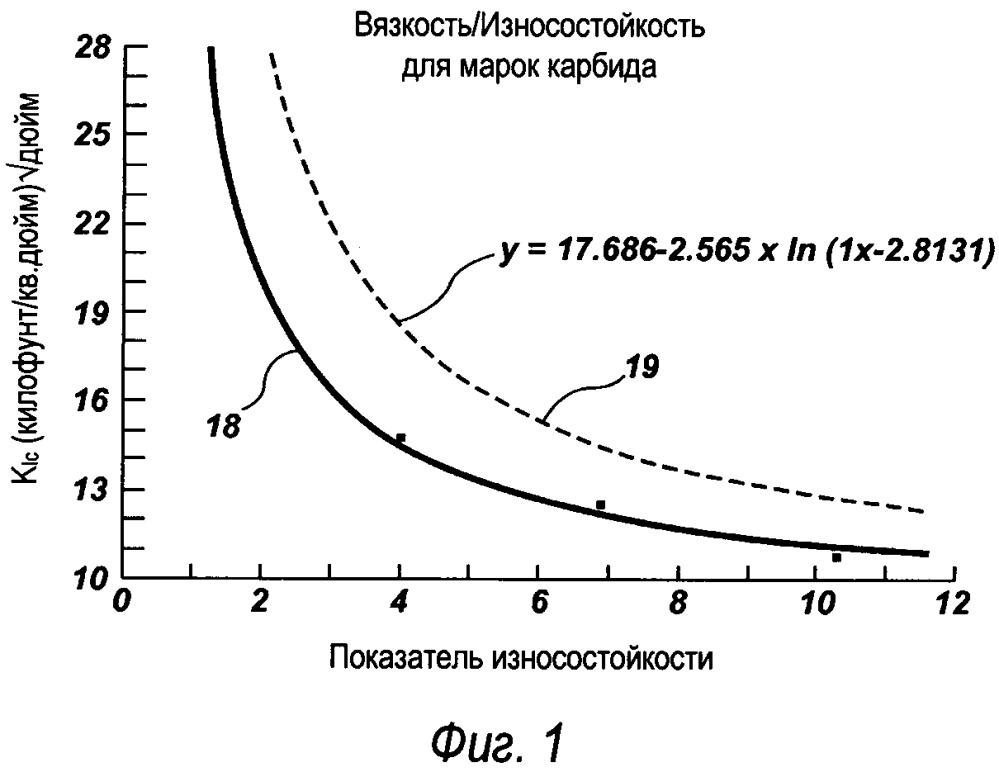Способ нанесения состава для поверхностного упрочнения на поверхность бурового инструмента