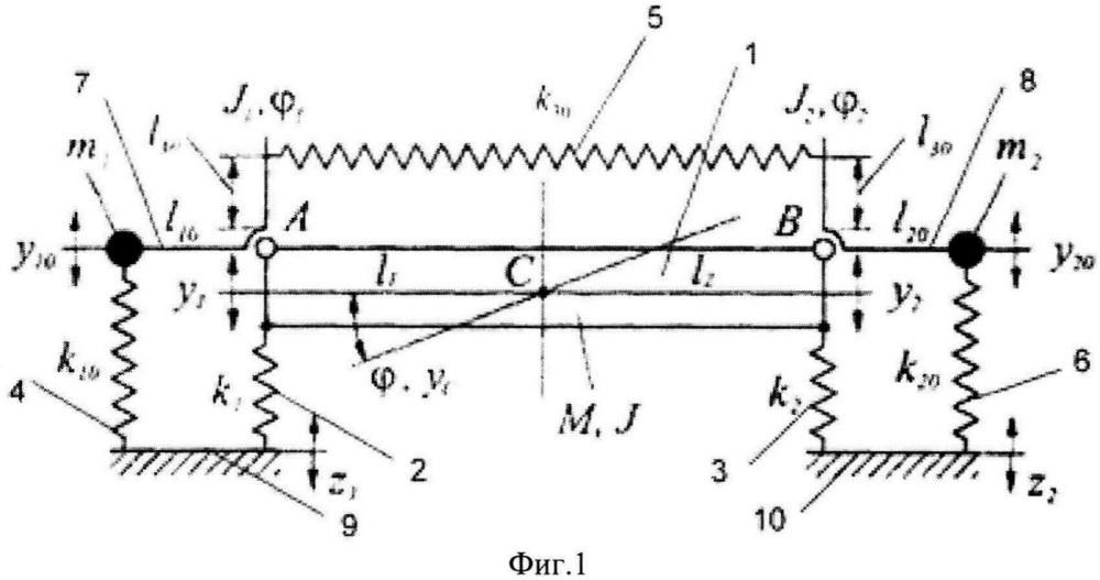 Система виброизоляции тележки транспортного средства