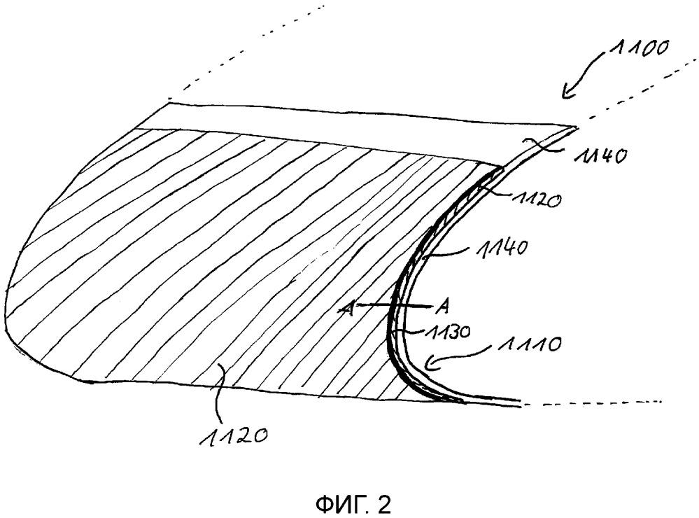 Элемент лопасти ротора для ветроэнергетической установки, лопасть ротора, а также способ ее изготовления и ветроэнергетическая установка, включающая в себя лопасть ротора